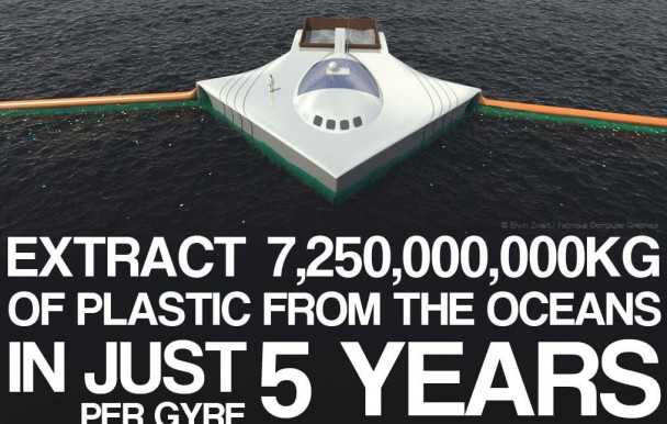Nettoyer les océans