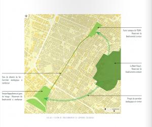 Capture d'écran du document de présentation du projet (Courtoisie : UdeM)